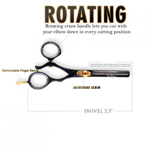 Swivel shears
